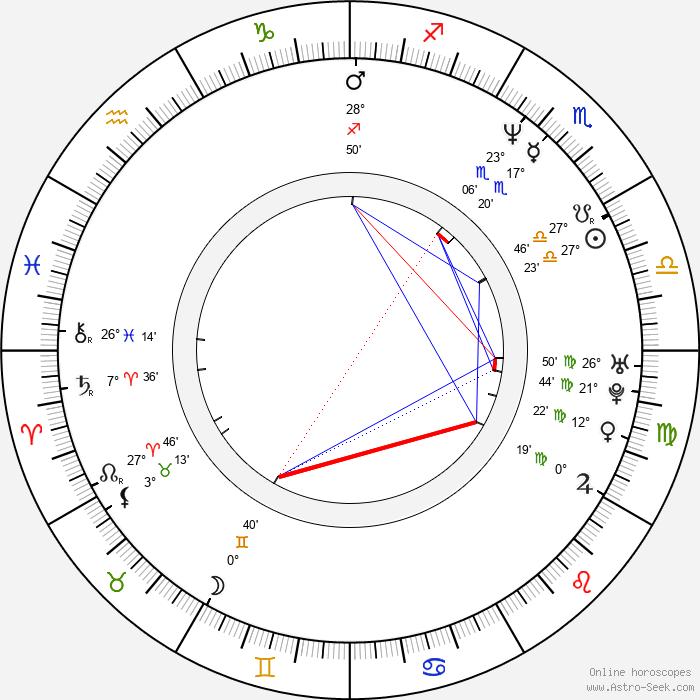 Dominique Milano - Birth horoscope chart