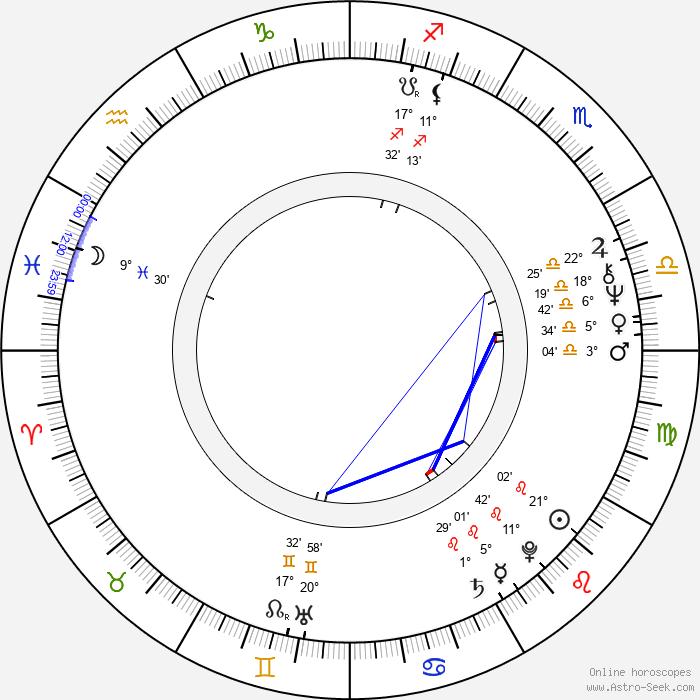Dominique Vlasto - Birth horoscope chart