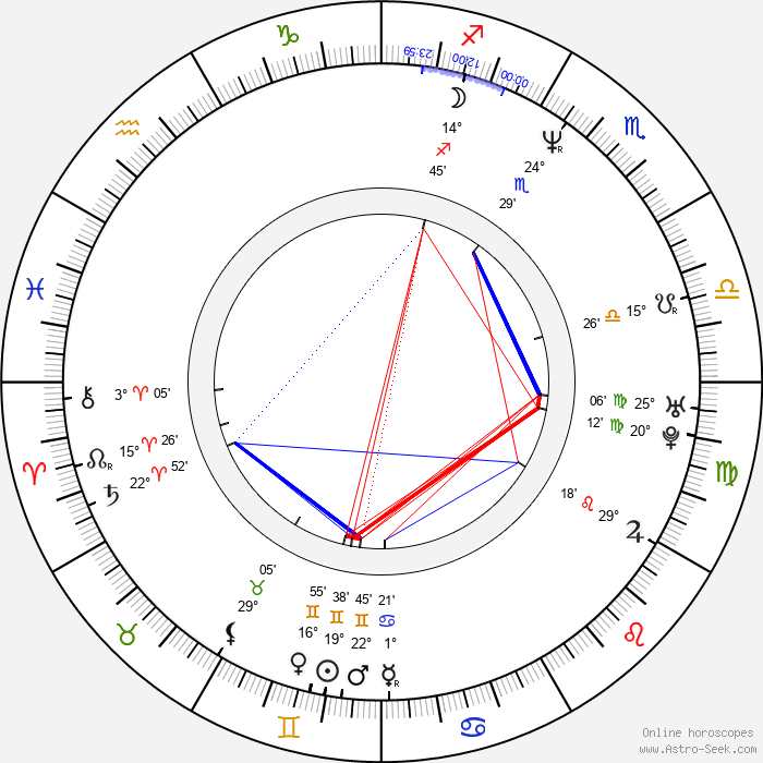 Domiziano Arcangeli - Birth horoscope chart