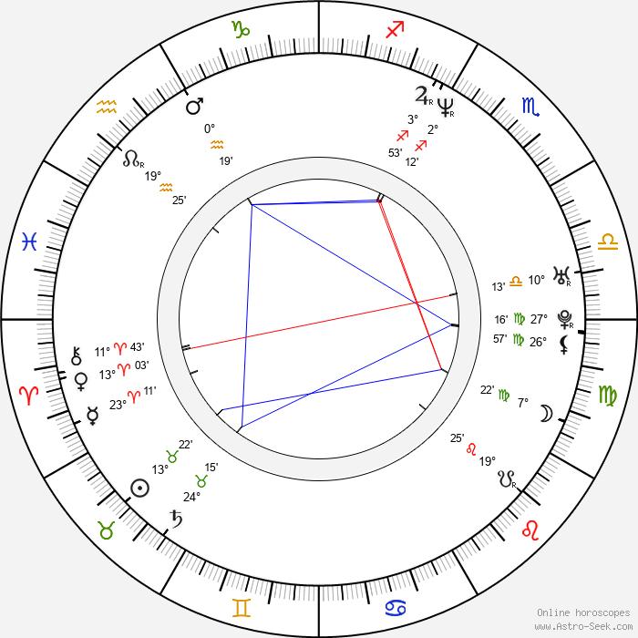 Domonique Danielle - Birth horoscope chart