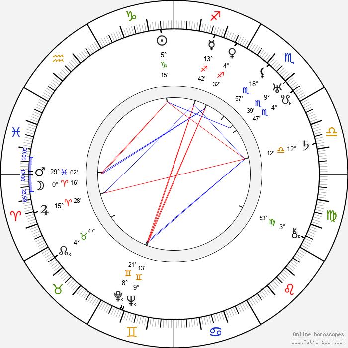 Don Barclay - Birth horoscope chart