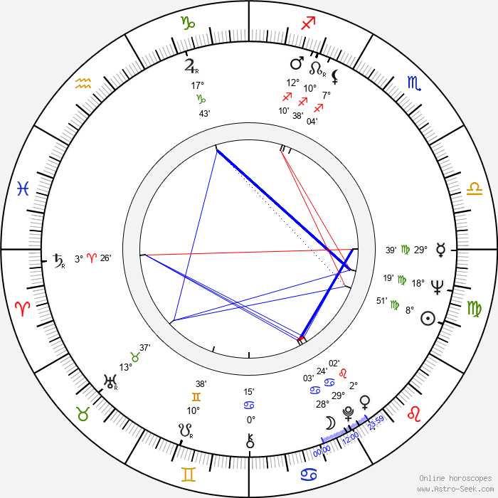 Don Edmonds - Birth horoscope chart