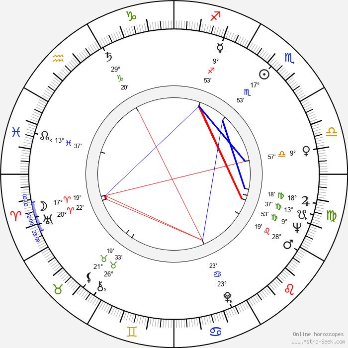 Don Henderson - Birth horoscope chart