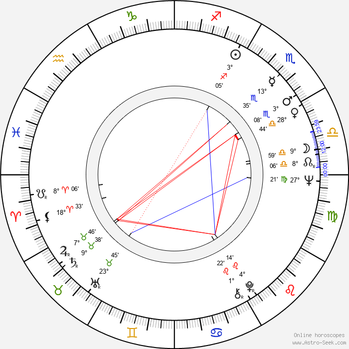 Don Hood - Birth horoscope chart