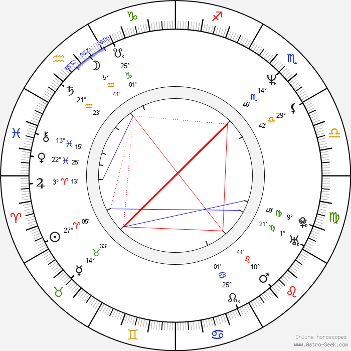 Don Michael Paul - Birth horoscope chart