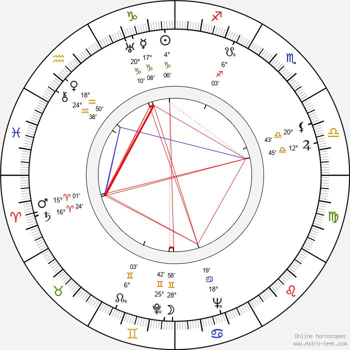 Don Patterson - Birth horoscope chart
