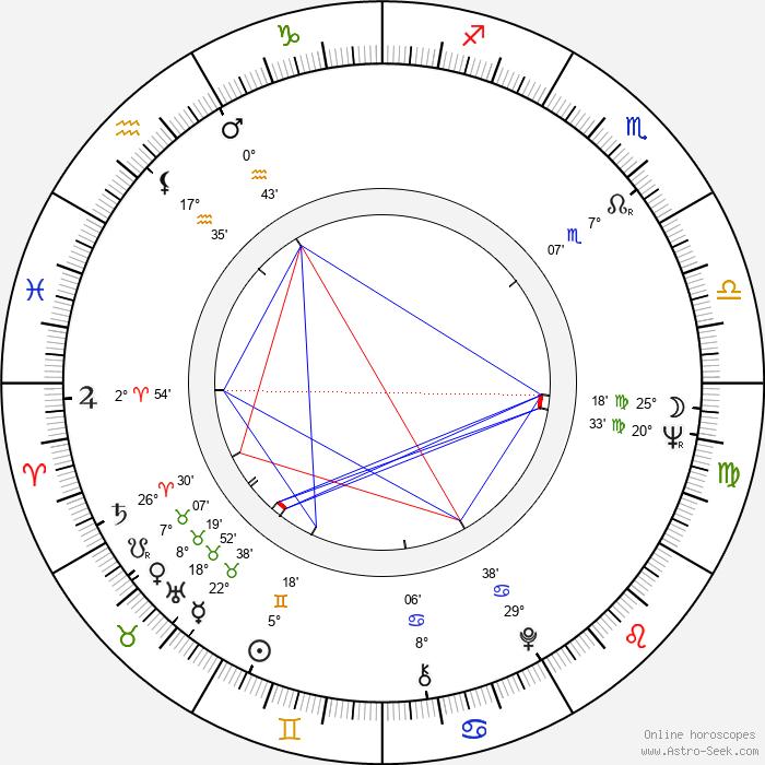 Don Williams - Birth horoscope chart