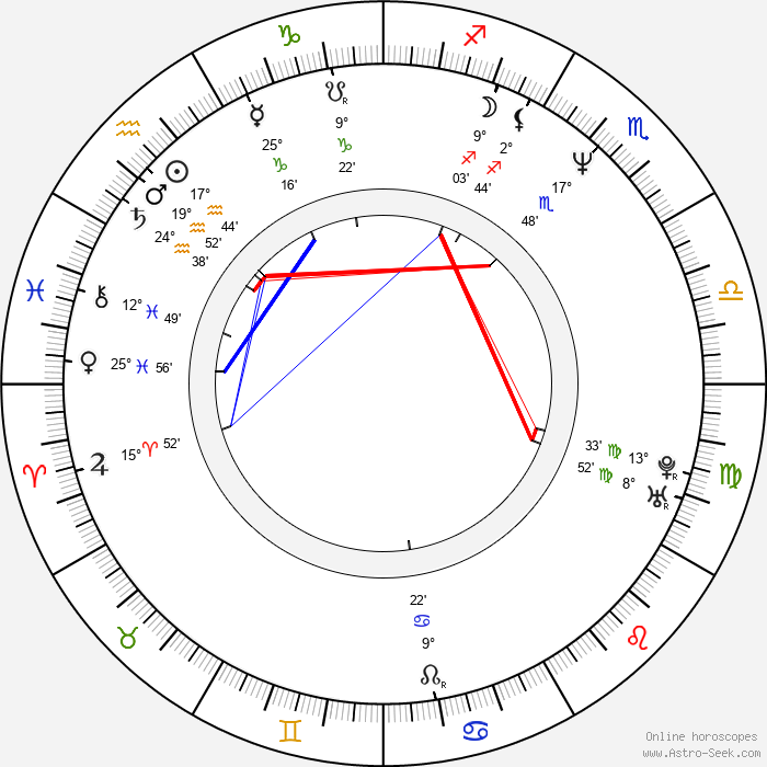 Dona Speir - Birth horoscope chart