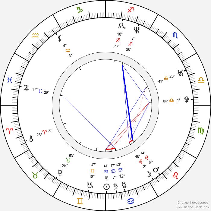 Donald Faison - Birth horoscope chart