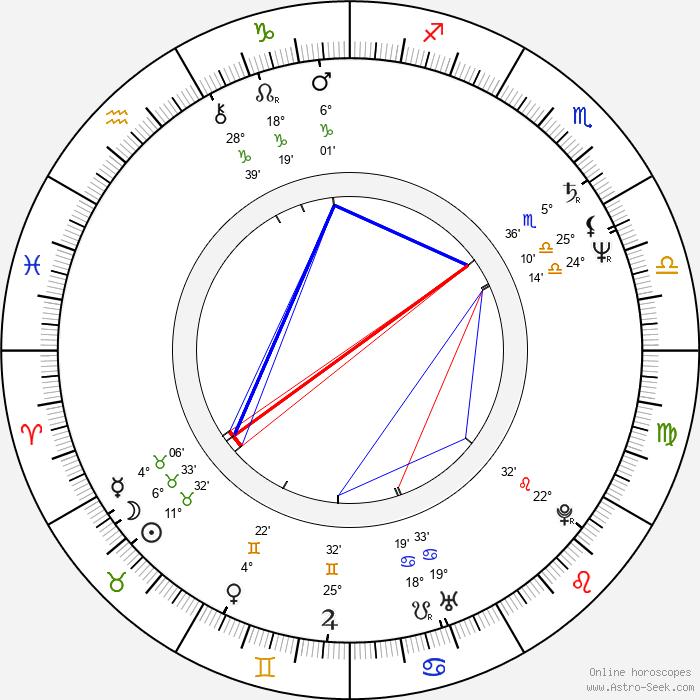 Donald Farmer - Birth horoscope chart