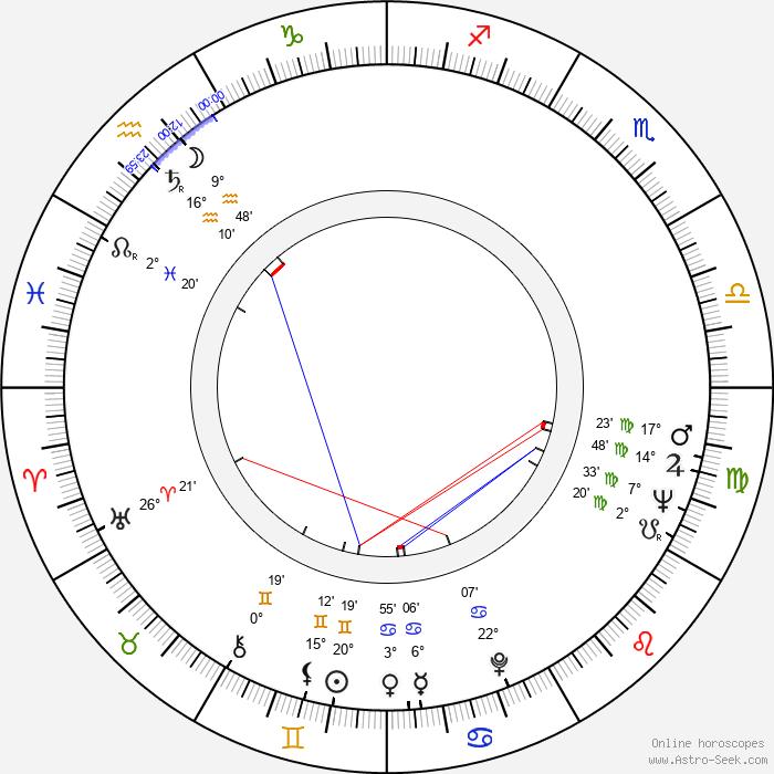 Donald Gantry - Birth horoscope chart