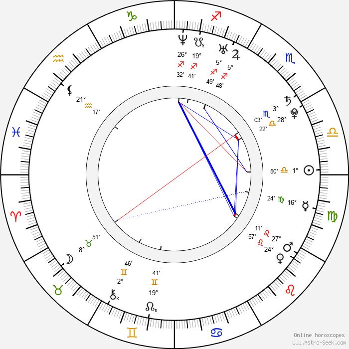 Donald Glover - Birth horoscope chart