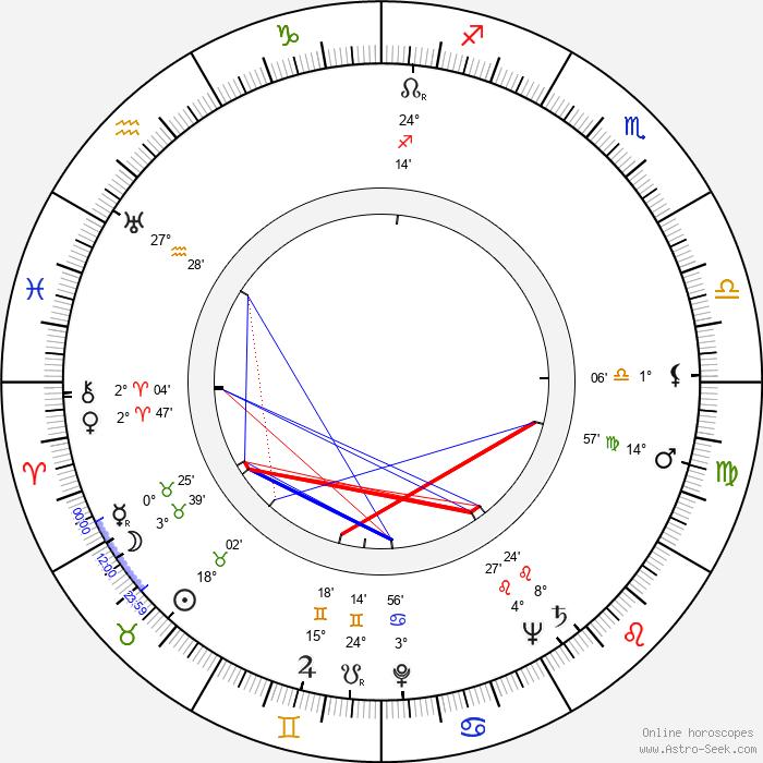 Donald Haines - Birth horoscope chart