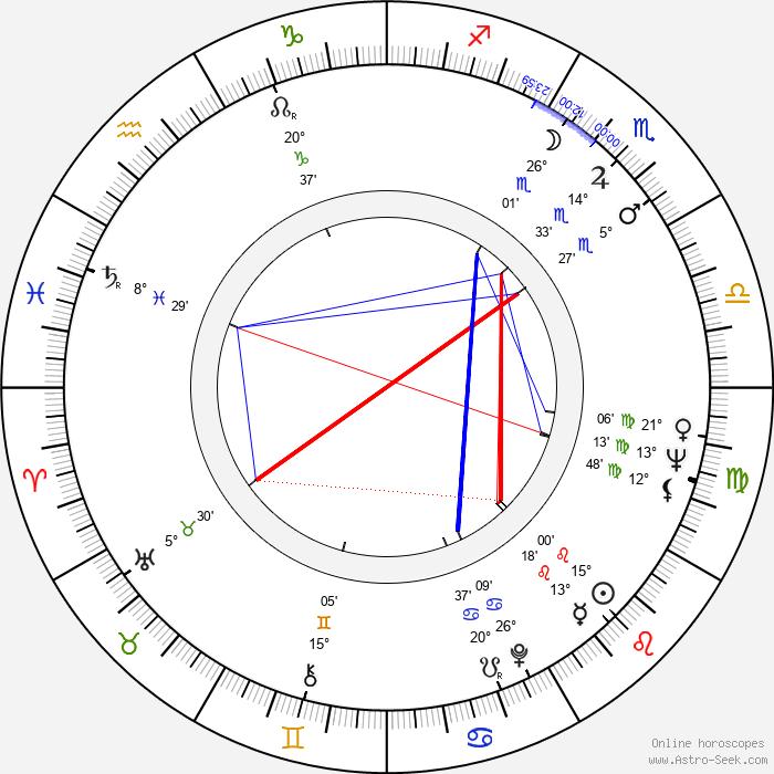 Donald P. Bellisario - Birth horoscope chart