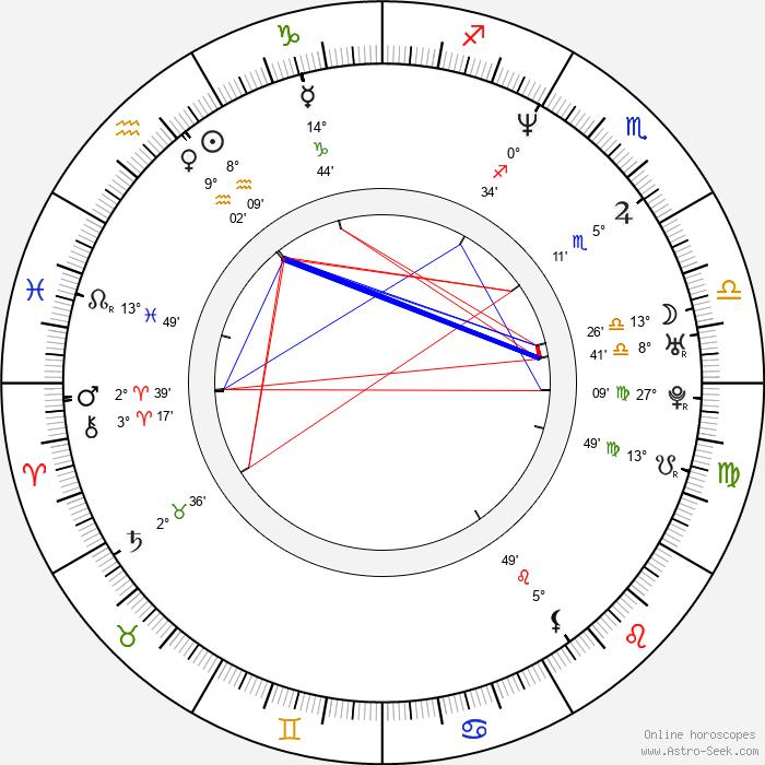 Donald Tardy - Birth horoscope chart