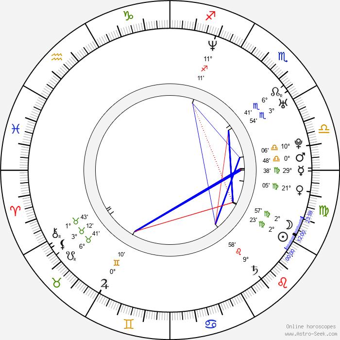 Donavon Stinson - Birth horoscope chart