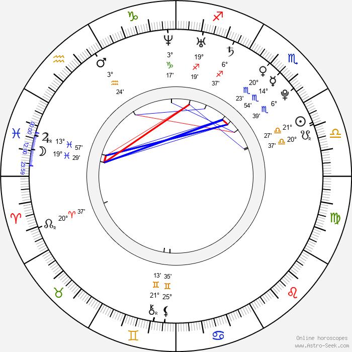 Dong-hae Lee - Birth horoscope chart