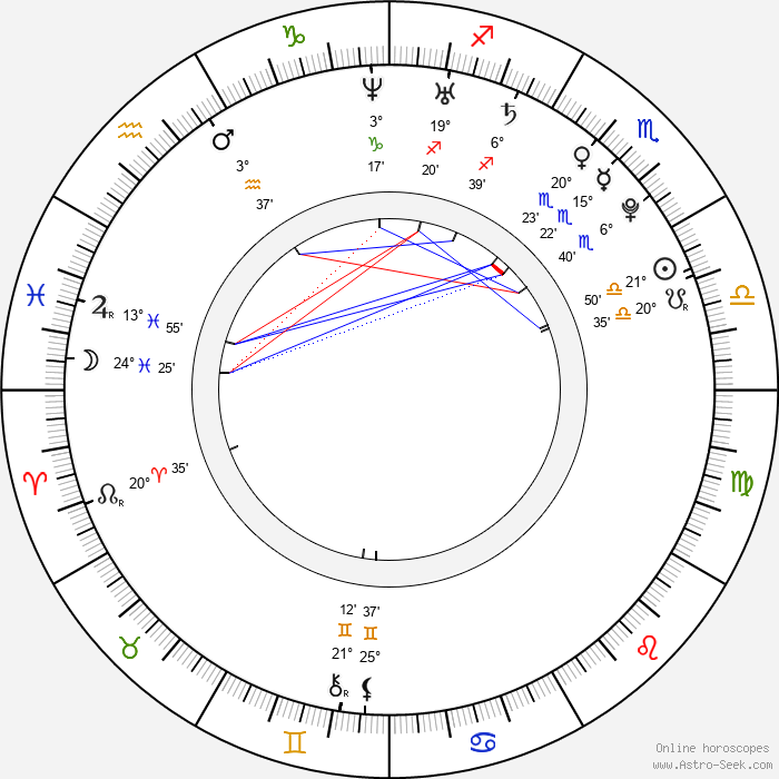 Dong-hae Lee - Birth horoscope chart