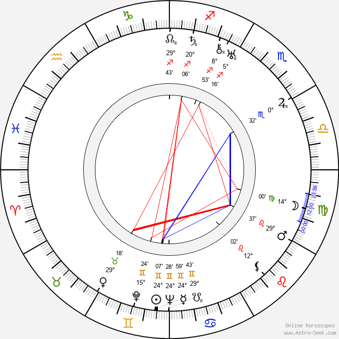 Donia Bussey - Birth horoscope chart