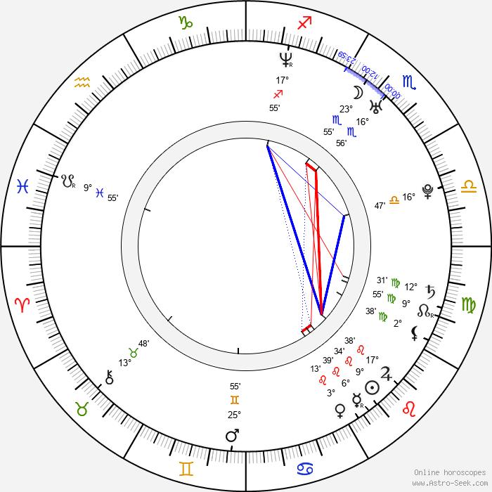 Donna Air - Birth horoscope chart
