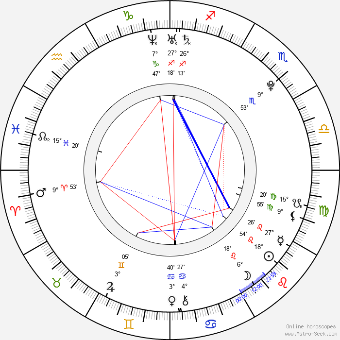 Donna Bell - Birth horoscope chart