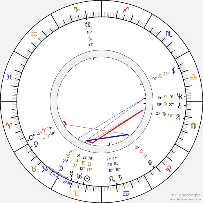Donna Deitch - Birth horoscope chart