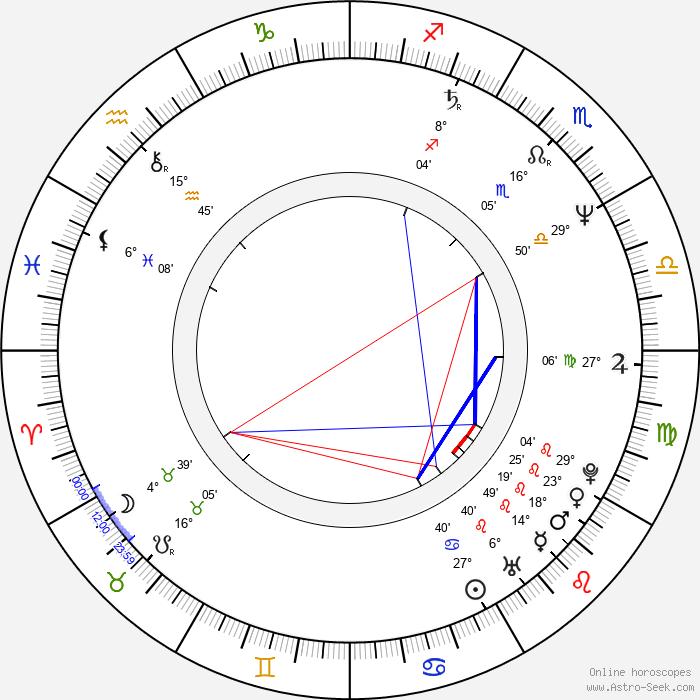 Donna Dixon - Birth horoscope chart