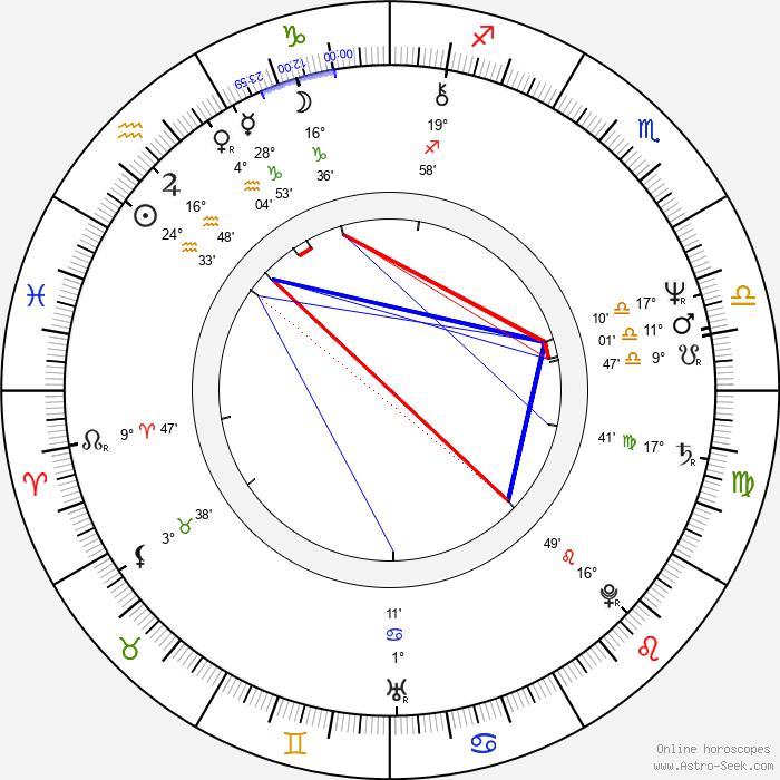 Donna Hanover - Birth horoscope chart