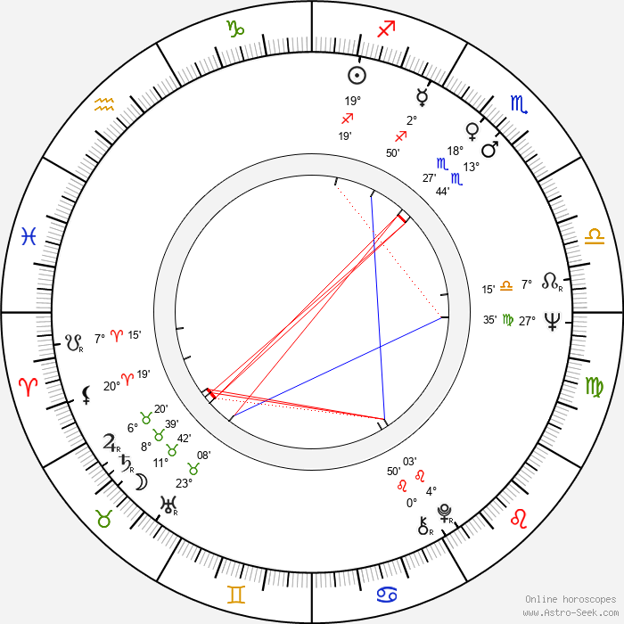 Donna Mills - Birth horoscope chart