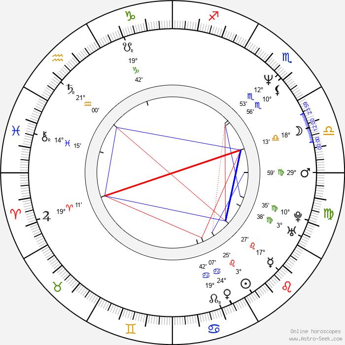 Donnie Yen - Birth horoscope chart