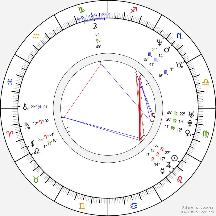 Donovan Leitch Jr. - Birth horoscope chart