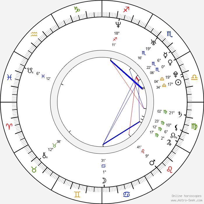Doona Bae - Birth horoscope chart