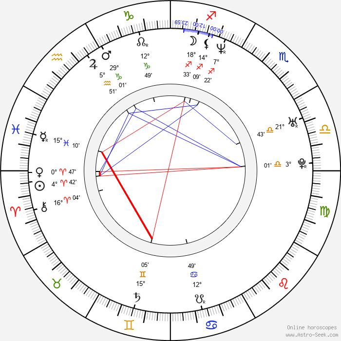 Dorette Potgieter - Birth horoscope chart