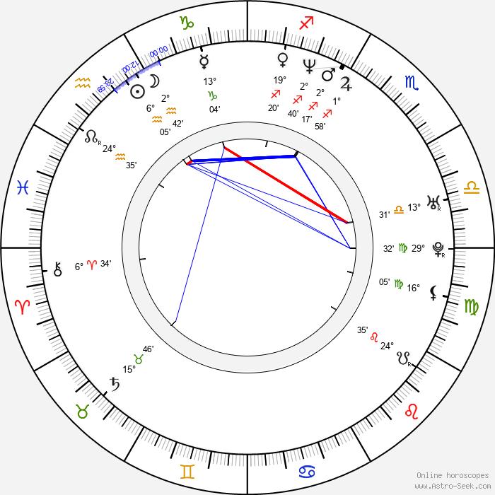 Dorian Gregory - Birth horoscope chart