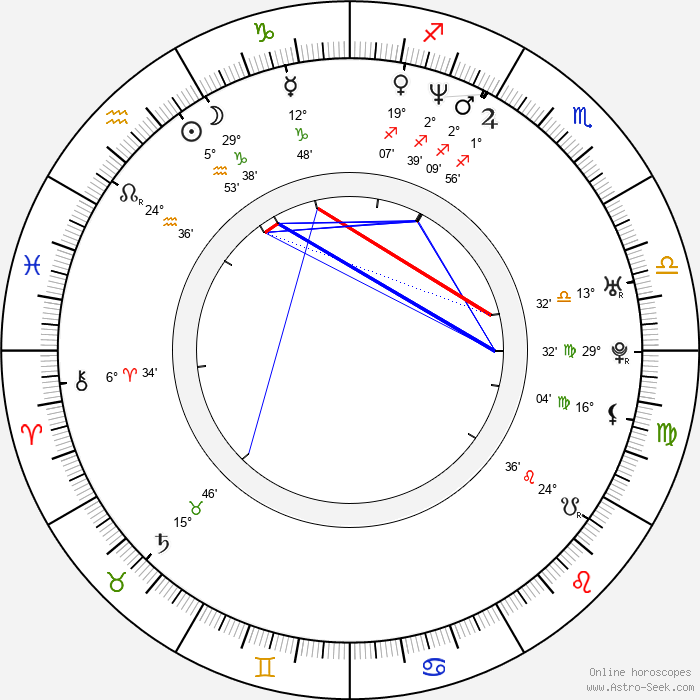 Dorian Gregory - Birth horoscope chart