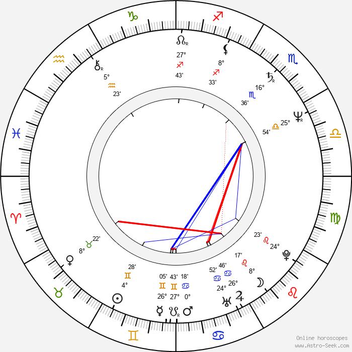 Doris Dörrie - Birth horoscope chart