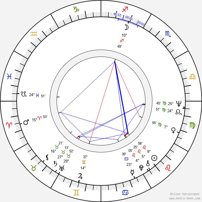 Doris Kenner-Jackson - Birth horoscope chart