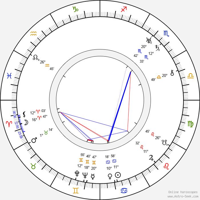 Doris Lloyd - Birth horoscope chart