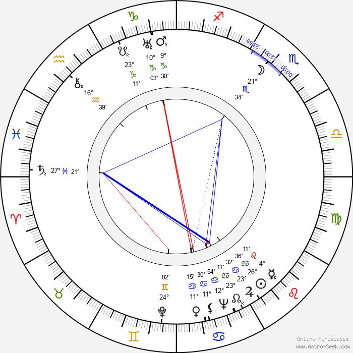 Doris Thalmer - Birth horoscope chart