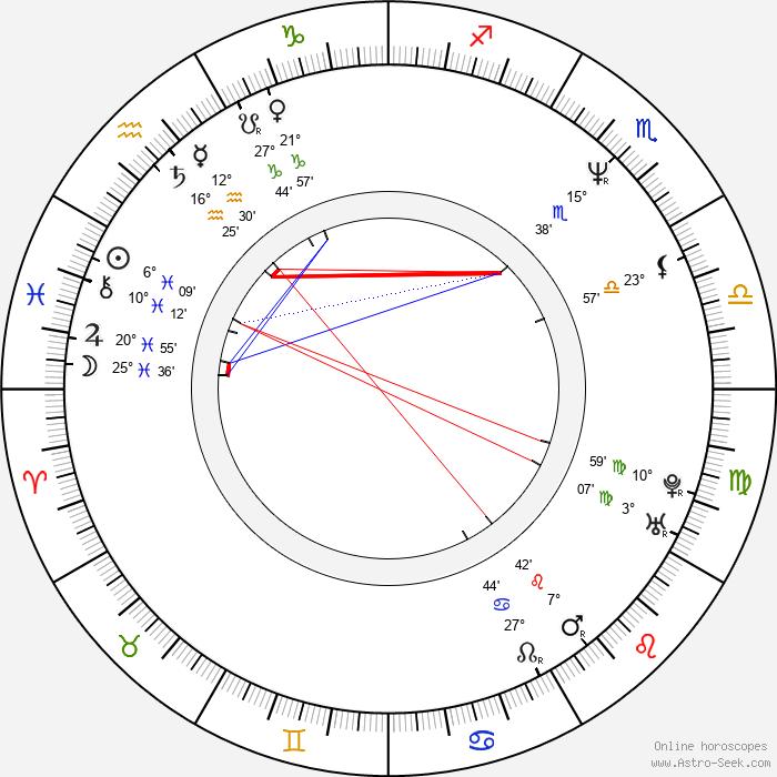 Doris Younane - Birth horoscope chart