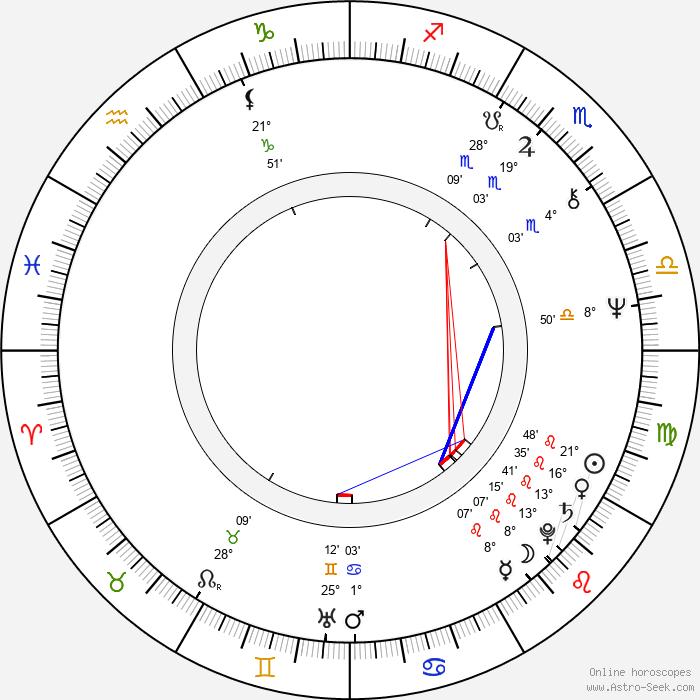 Dorotea Toncheva - Birth horoscope chart