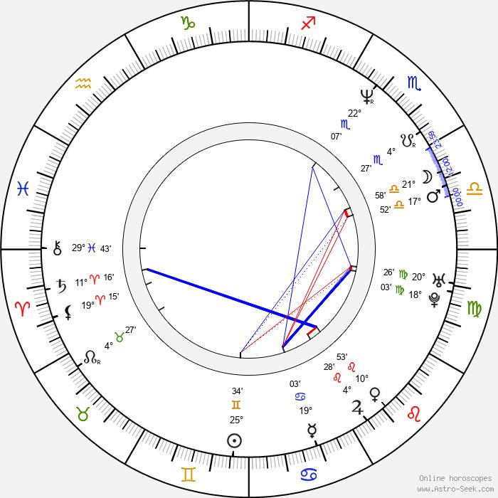 Dorothea Röschmann - Birth horoscope chart