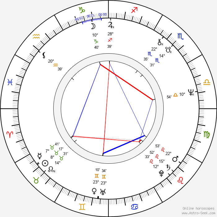 Dorothée Berryman - Birth horoscope chart