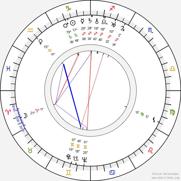 Dorothy Adams - Birth horoscope chart