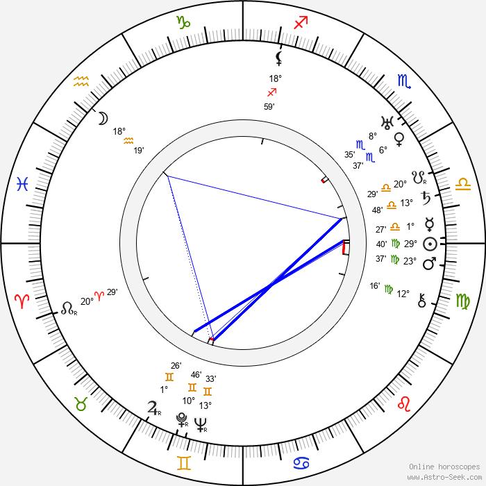 Dorothy Dalton - Birth horoscope chart