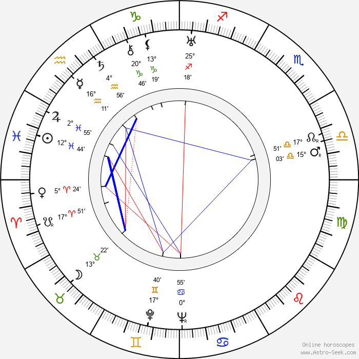 Dorothy Mackaill - Birth horoscope chart