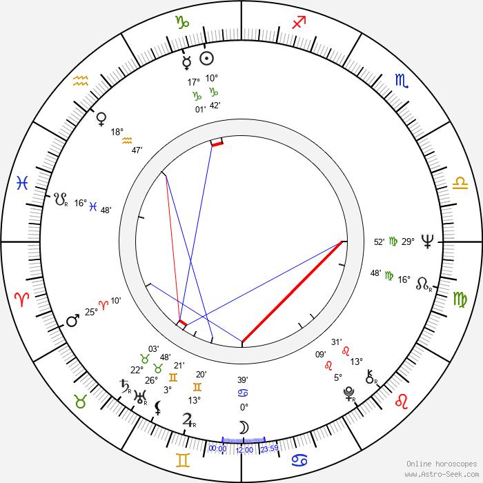 Dorothy Tristan - Birth horoscope chart