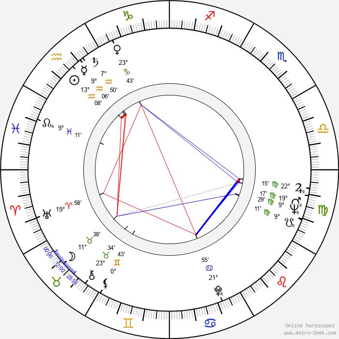 Doru Nastase - Birth horoscope chart