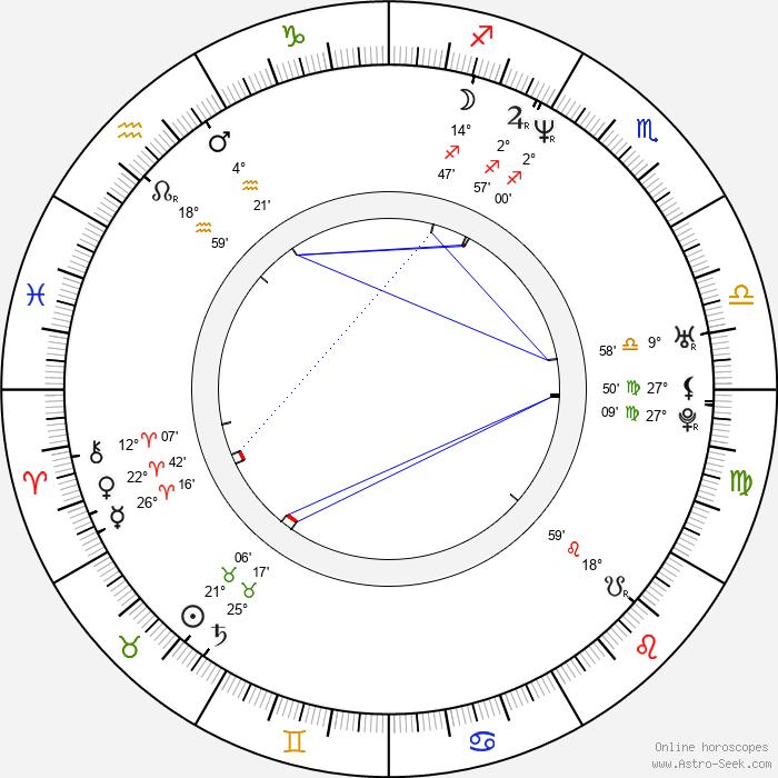 Doug Basham - Birth horoscope chart