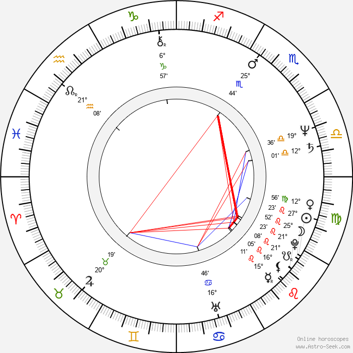 Doug Fieger - Birth horoscope chart